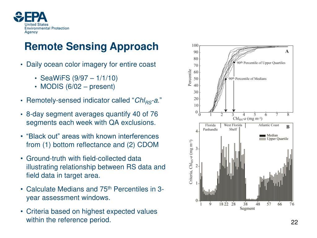 Remote Sensing Approach
