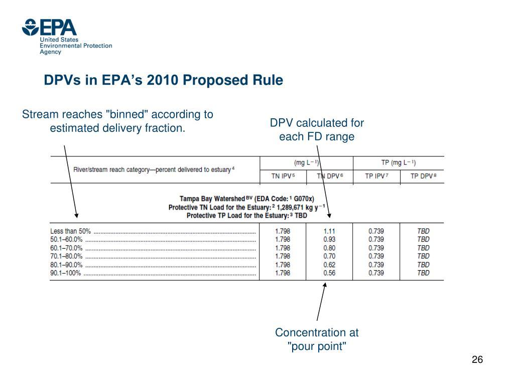 DPVs in EPA's 2010