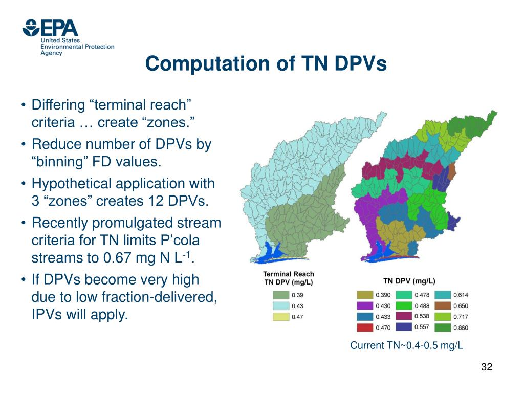 Computation of TN DPVs