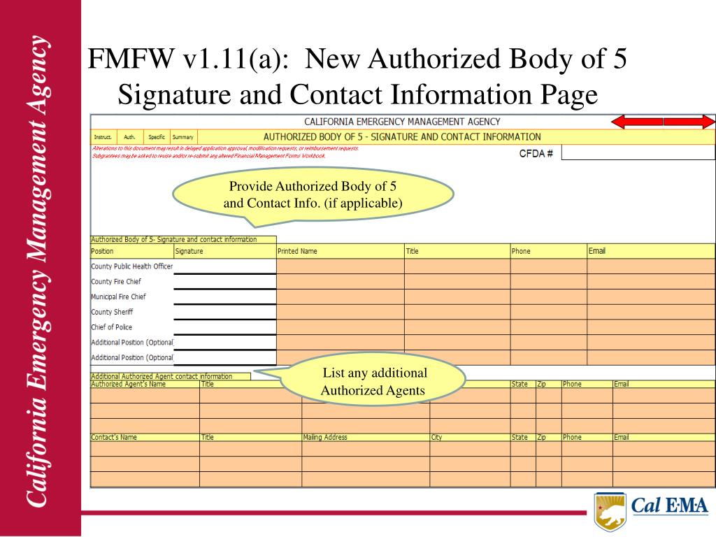 FMFW v1.11(a):  New Authorized Body of 5 Signature and Contact Information Page