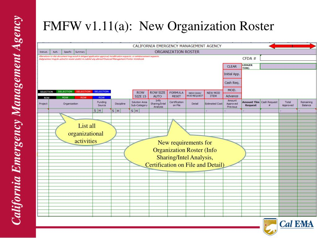 FMFW v1.11(a):  New Organization Roster