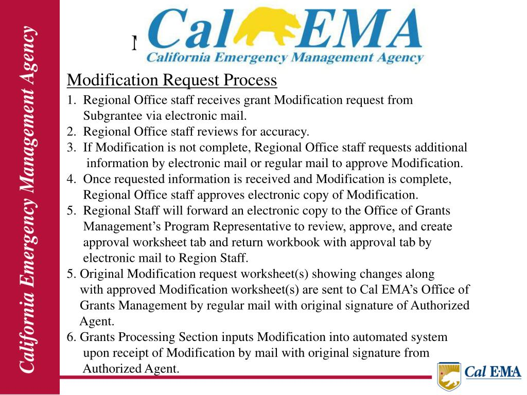 Modification Request Process