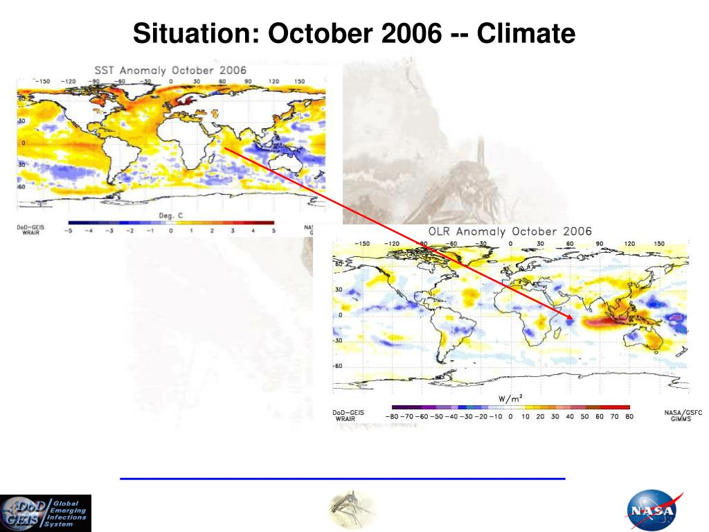 Situation: October 2006 -- Climate