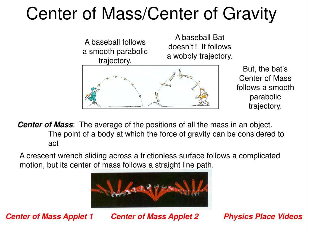 Center of Mass/Center of Gravity