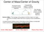 center of mass center of gravity