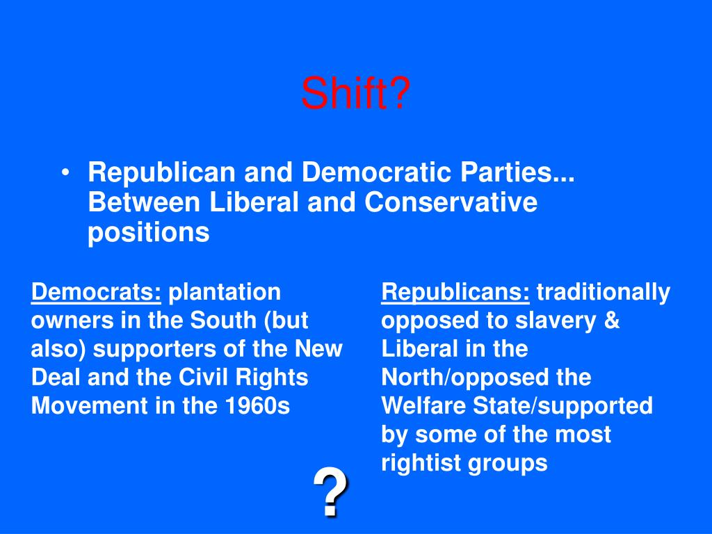 Republican and Democratic Parties... Between Liberal and Conservative positions