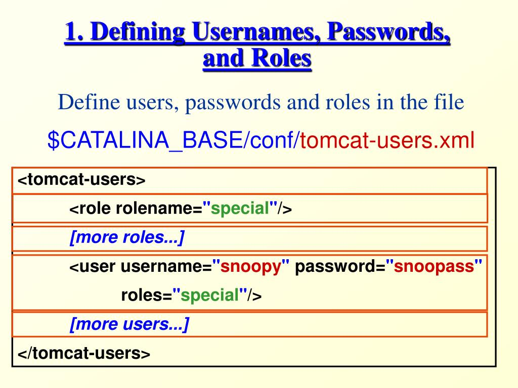1. Defining Usernames, Passwords, and Roles