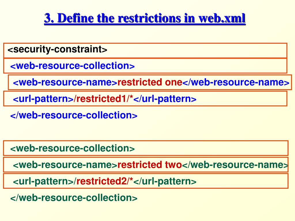 3. Define the restrictions in web.xml