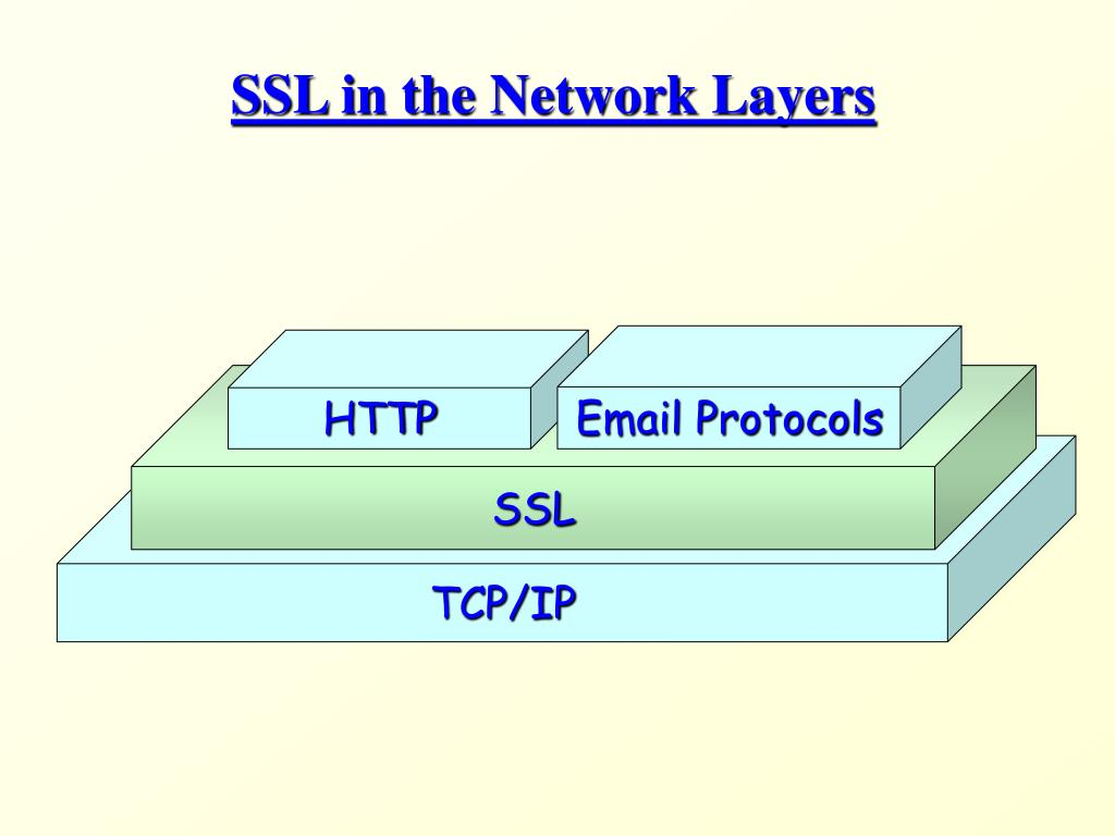 SSL in the Network Layers