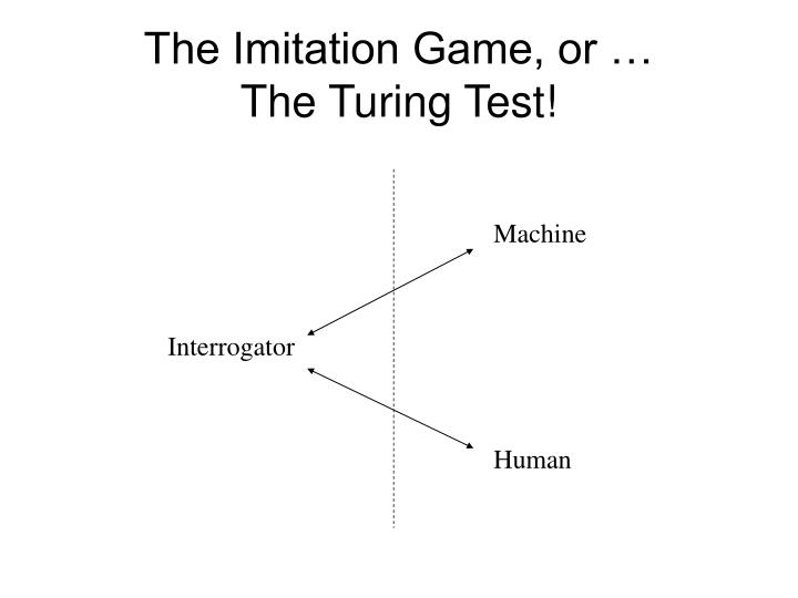The Imitation Game, or …