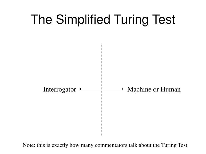 The Simplified Turing Test