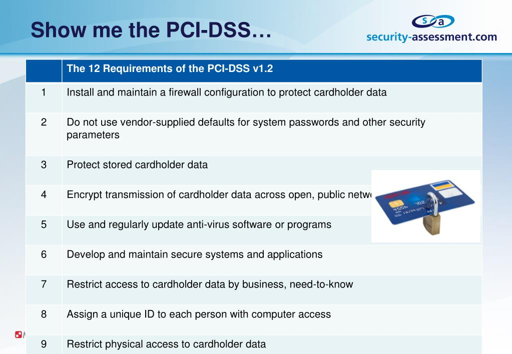 Show me the PCI-DSS…