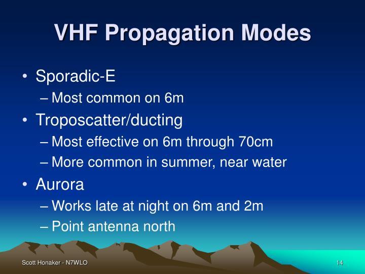 VHF Propagation Modes