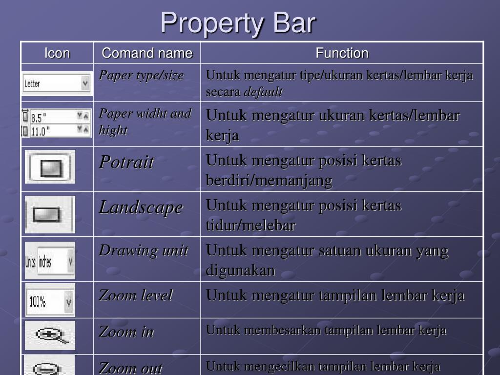 Property Bar