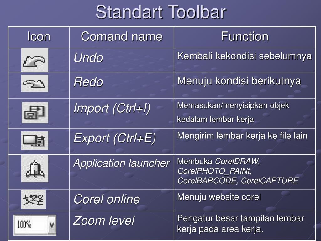 Standart Toolbar