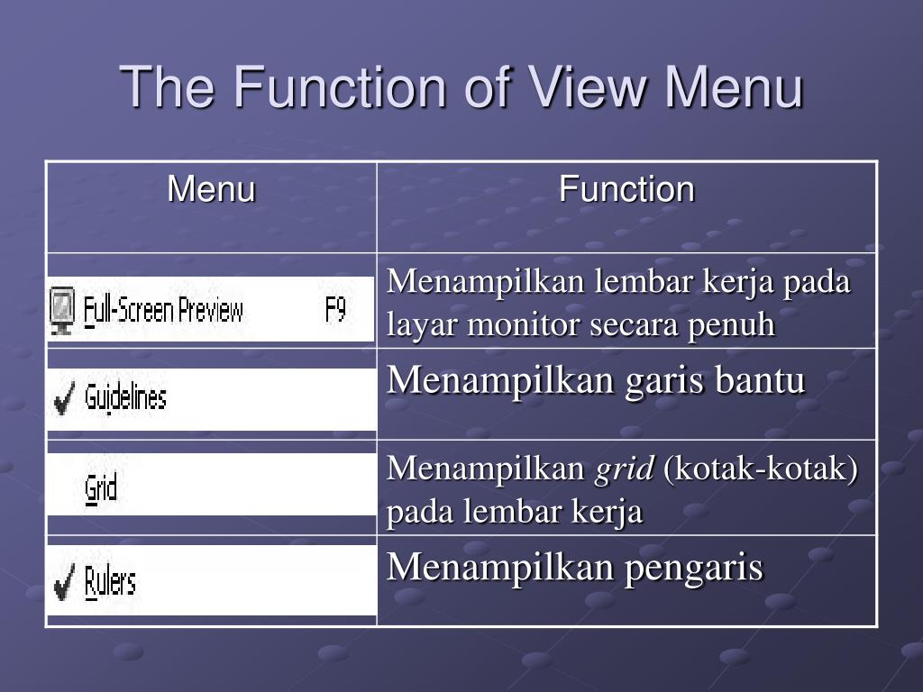 The Function of View Menu