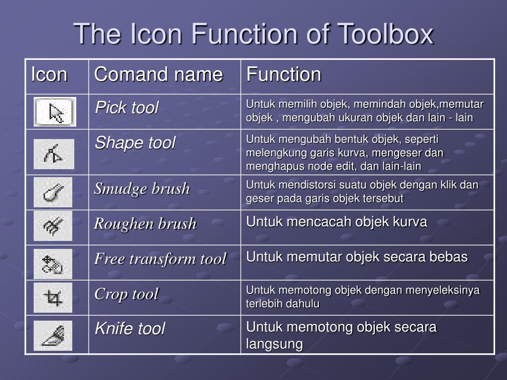 The Icon Function of Toolbox