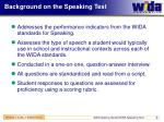 background on the speaking test