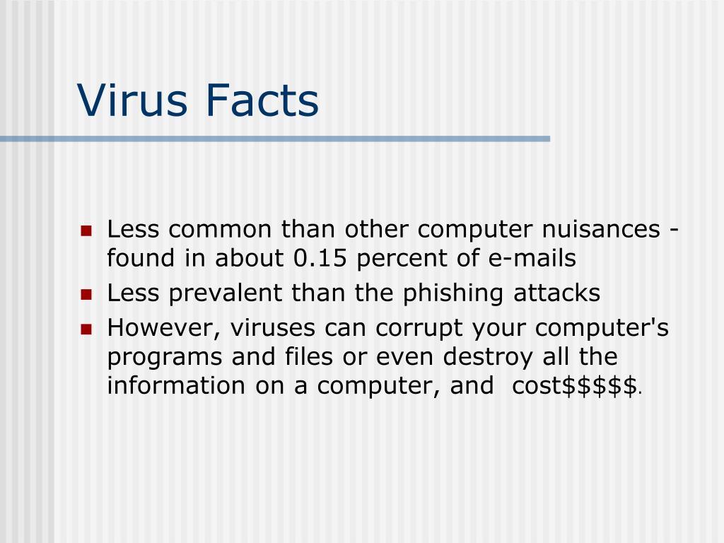Virus Facts