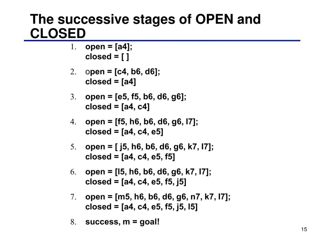 The successive stages of OPEN and CLOSED