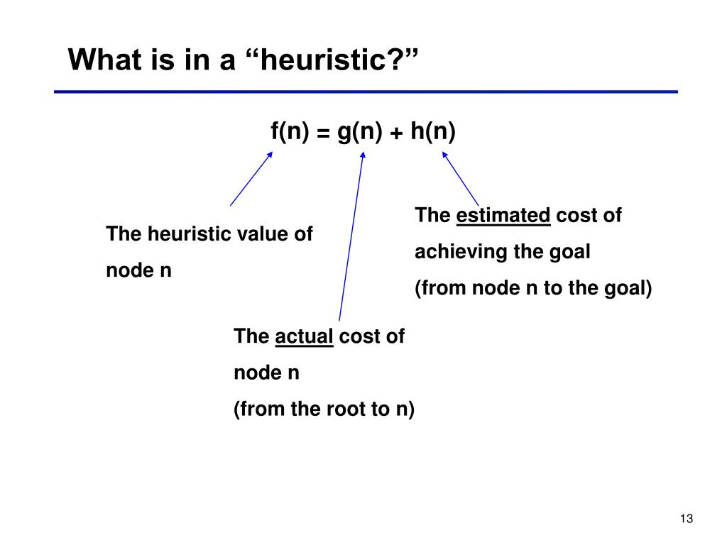 "What is in a ""heuristic?"""