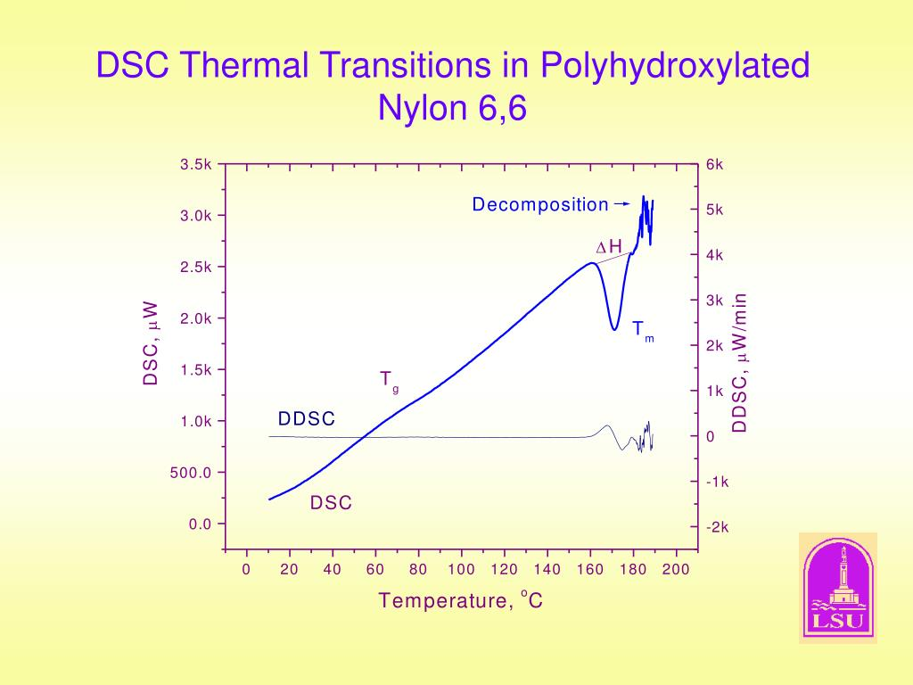 DSC Thermal Transitions in Polyhydroxylated