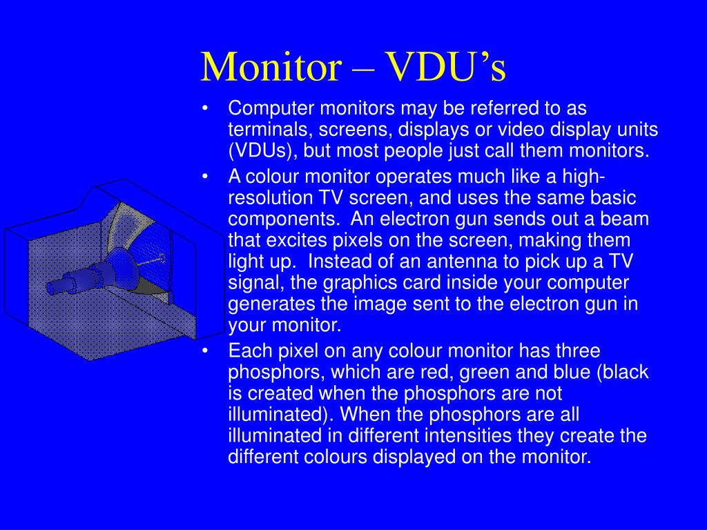 Monitor – VDU's