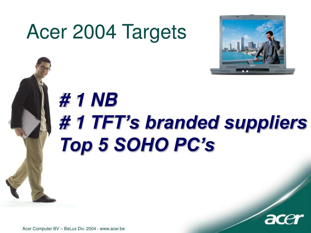 Acer 2004 Targets