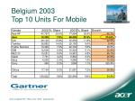 belgium 2003 top 10 units for mobile