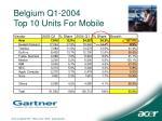 belgium q1 2004 top 10 units for mobile