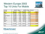 western europe 2003 top 10 units for mobile