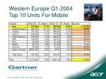 western europe q1 2004 top 10 units for mobile