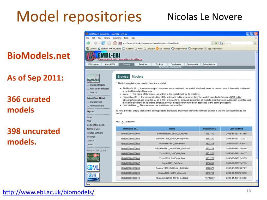 Model repositories