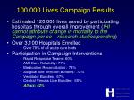 100 000 lives campaign results