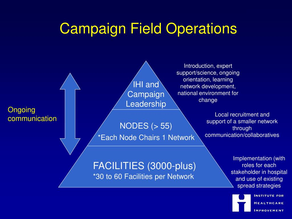 Campaign Field Operations
