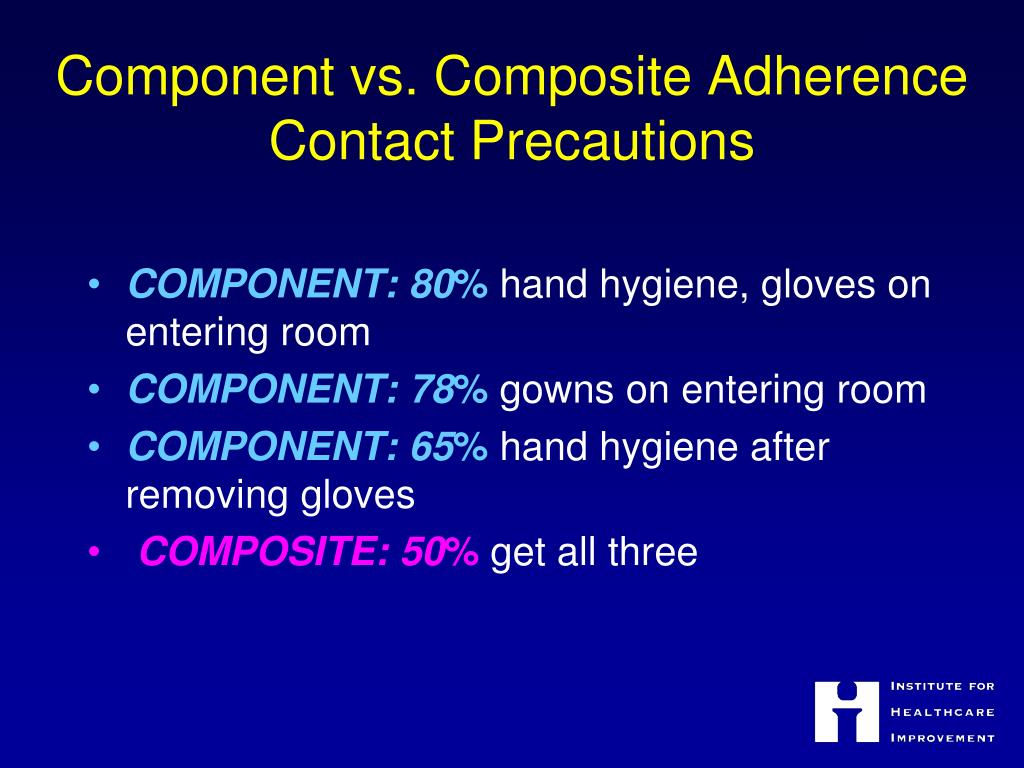 Component vs. Composite Adherence