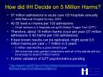 how did ihi decide on 5 million harms