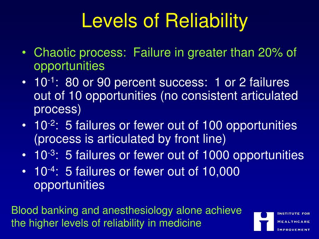 Levels of Reliability