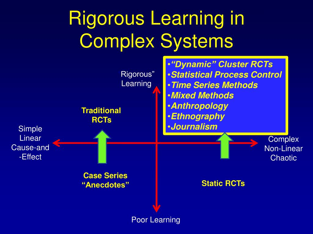 Rigorous Learning in