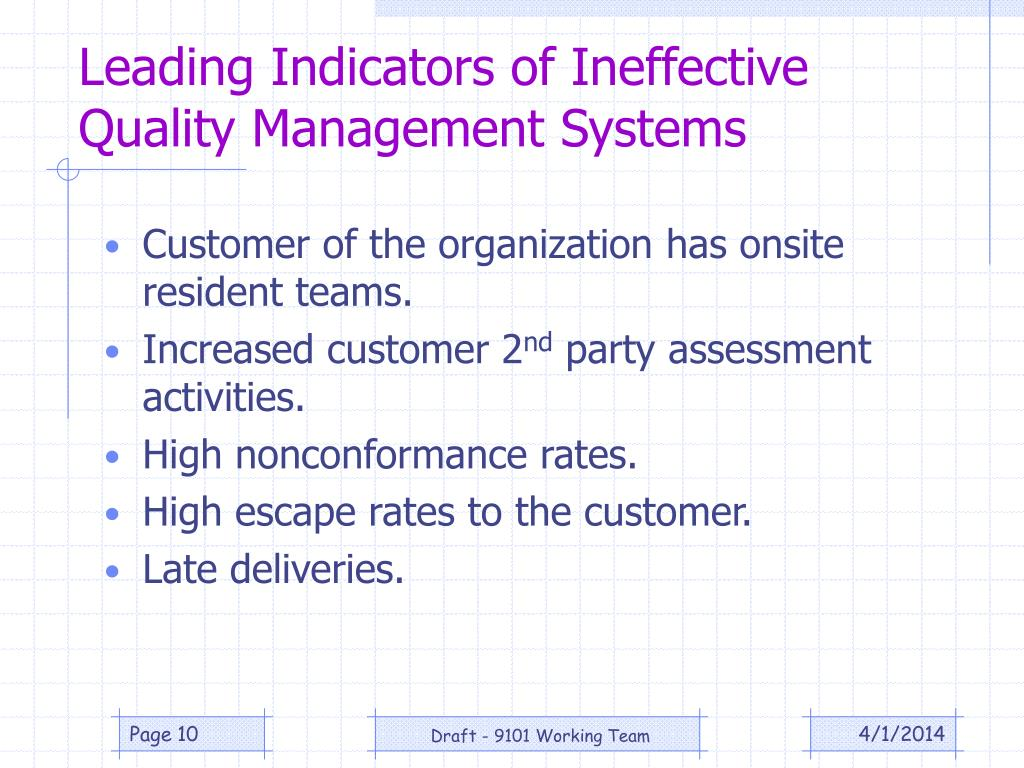 Leading Indicators of Ineffective Quality Management Systems