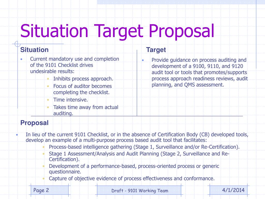 Situation Target Proposal
