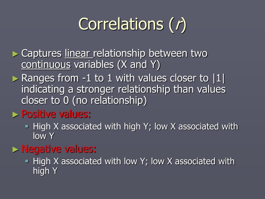 Correlations (