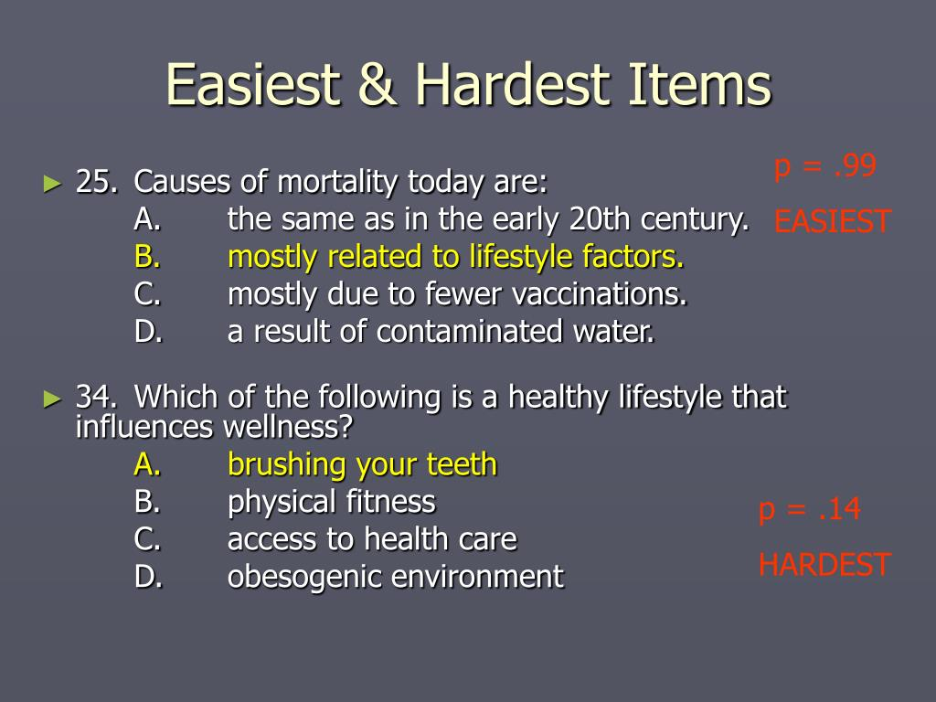 Easiest & Hardest Items
