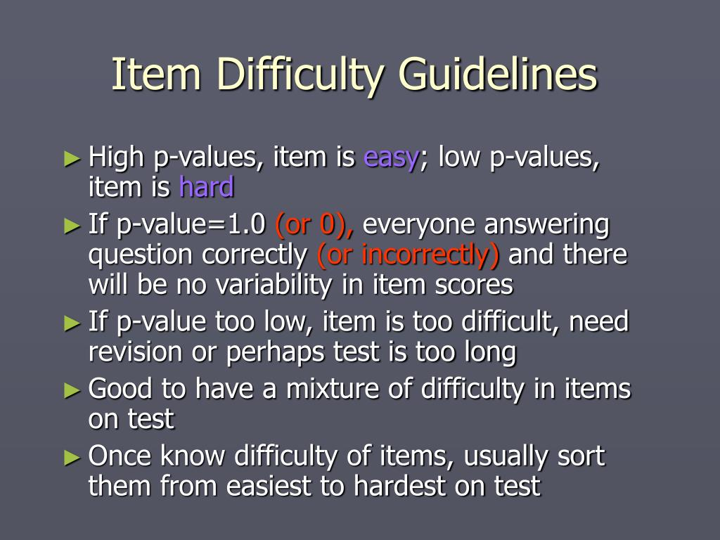 Item Difficulty Guidelines