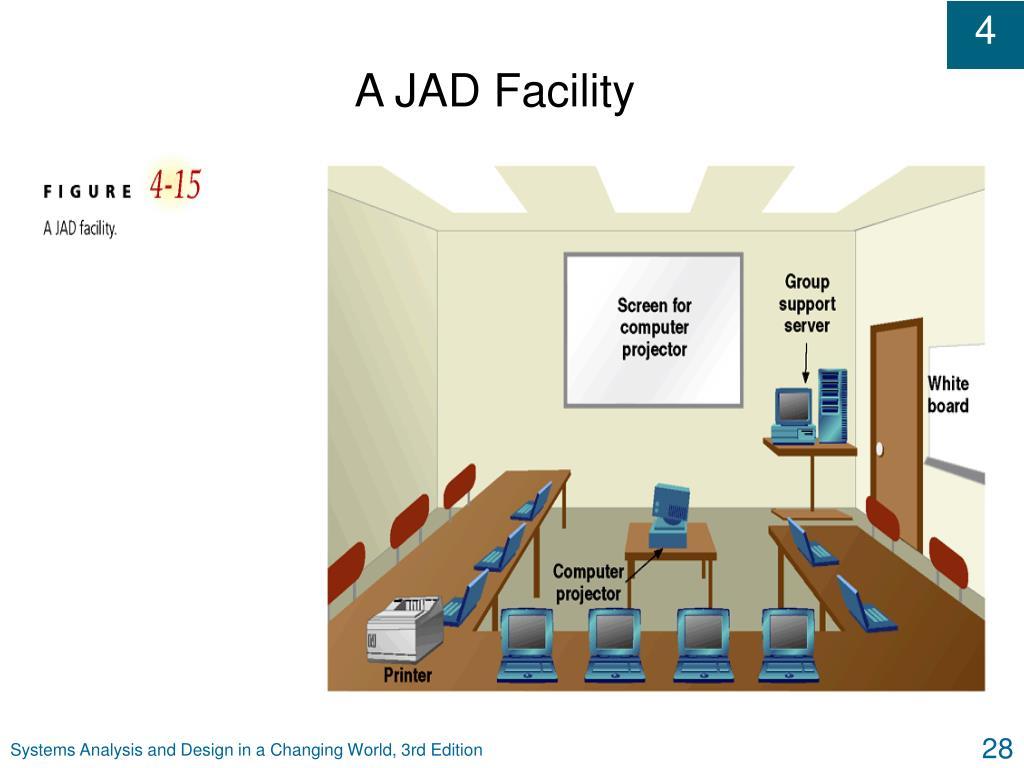 A JAD Facility
