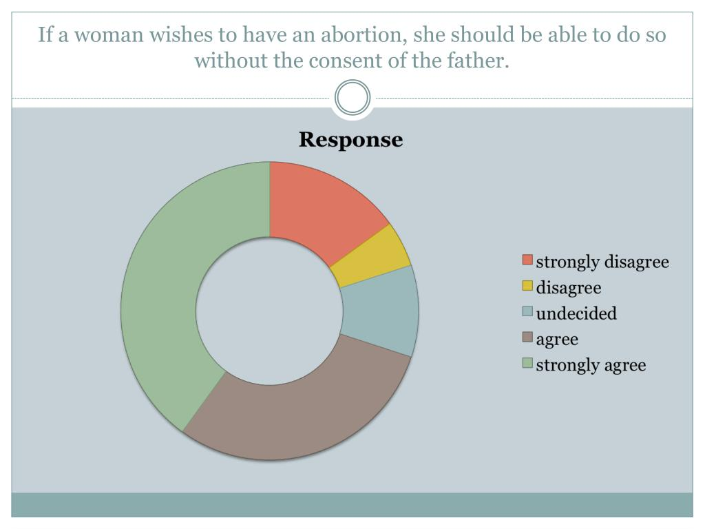If a woman wishes to have an abortion, she should be able to do so without the consent of the father.