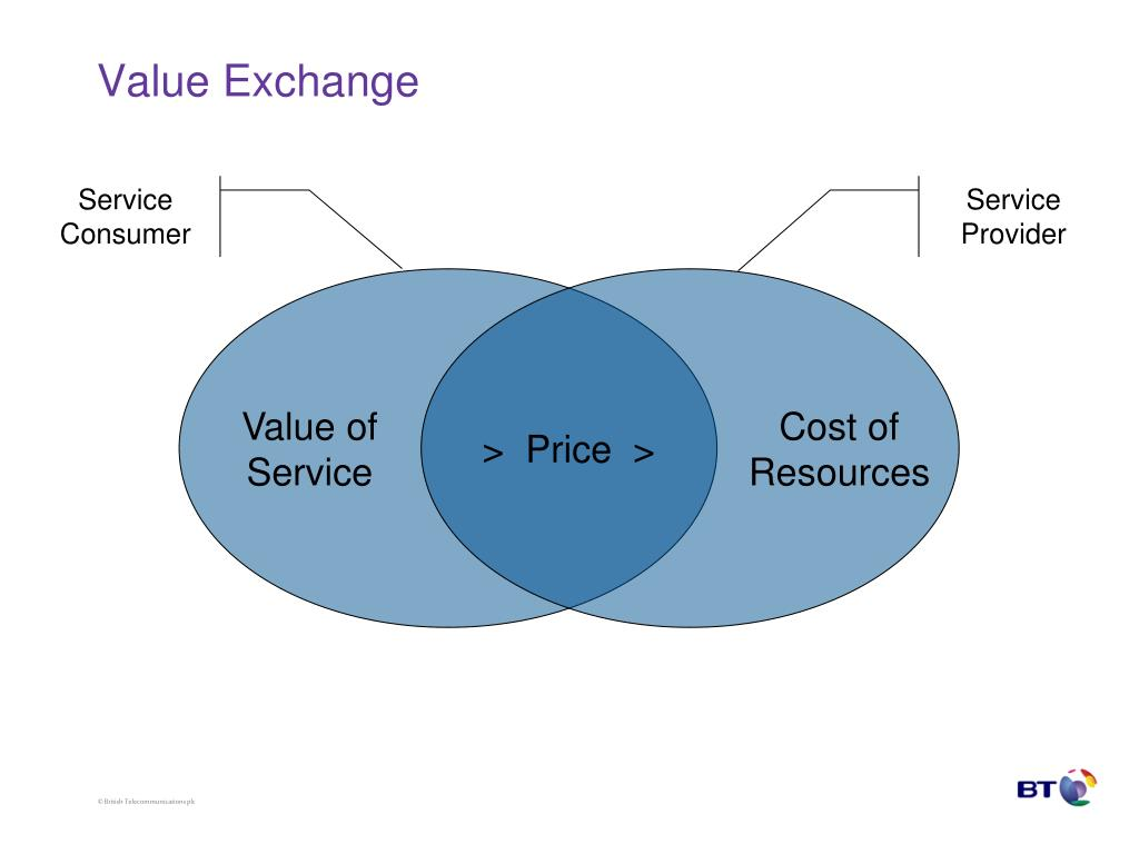 Value Exchange