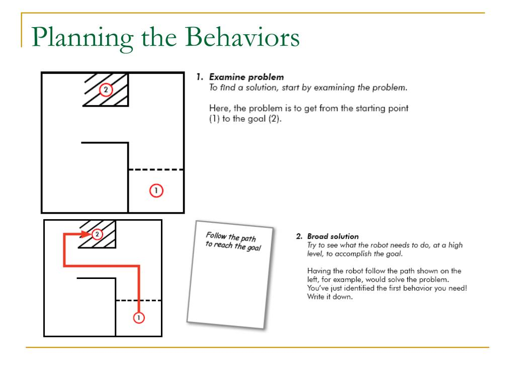 Planning the Behaviors
