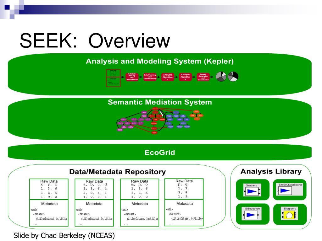 SEEK:  Overview