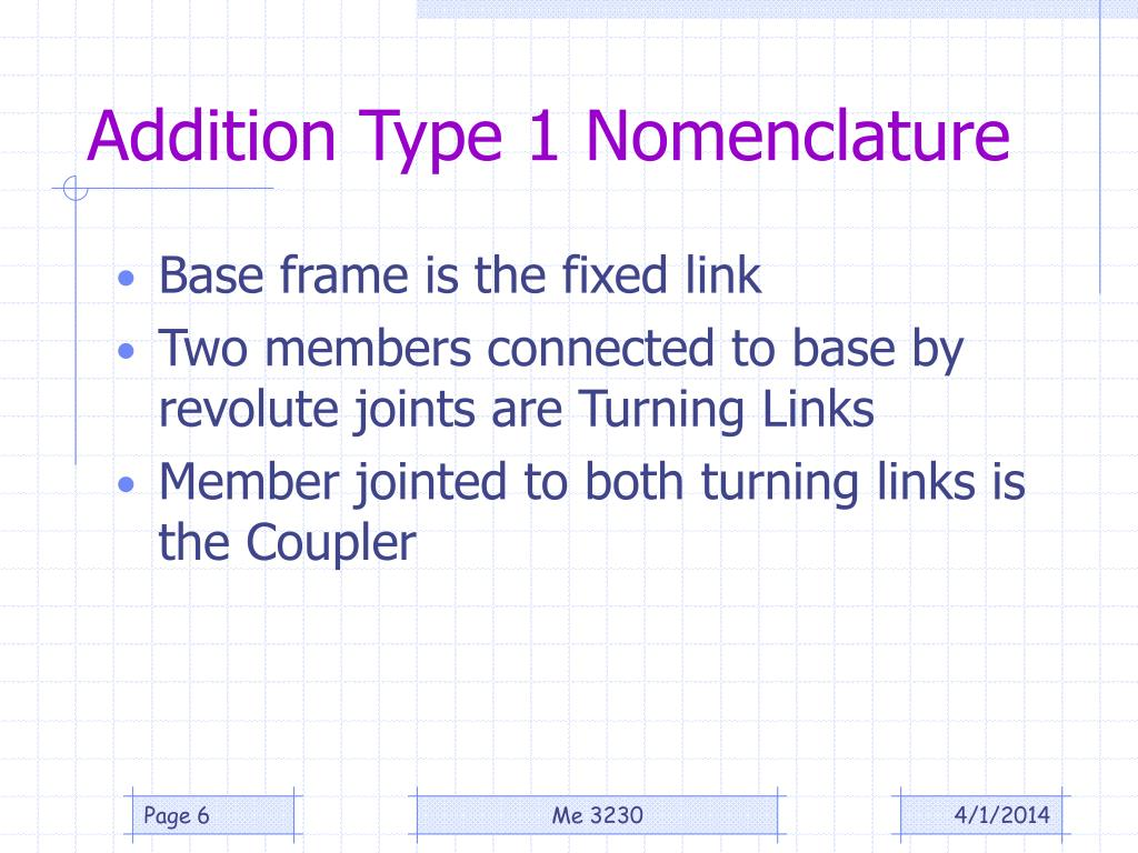 Addition Type 1 Nomenclature